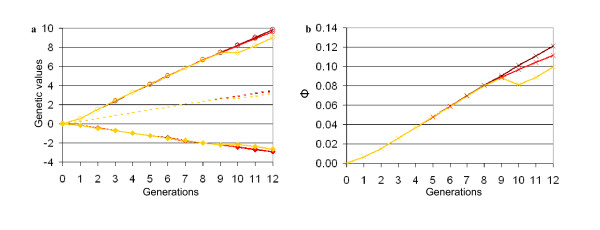 http://static-content.springer.com/image/art%3A10.1186%2F1297-9686-43-36/MediaObjects/12711_2011_2506_Fig3_HTML.jpg