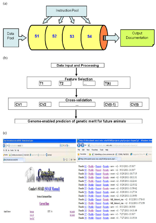 http://static-content.springer.com/image/art%3A10.1186%2F1297-9686-44-29/MediaObjects/12711_2012_2545_Fig4_HTML.jpg
