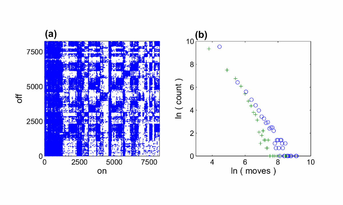 http://static-content.springer.com/image/art%3A10.1186%2F1297-9716-43-11/MediaObjects/13567_2011_Article_128_Fig1_HTML.jpg