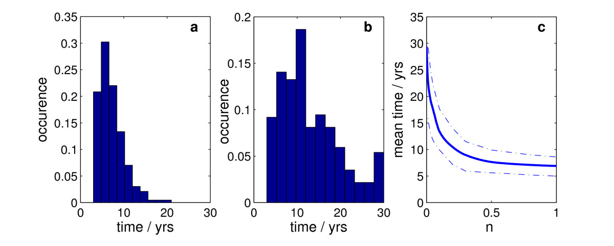 http://static-content.springer.com/image/art%3A10.1186%2F1297-9716-43-11/MediaObjects/13567_2011_Article_128_Fig4_HTML.jpg
