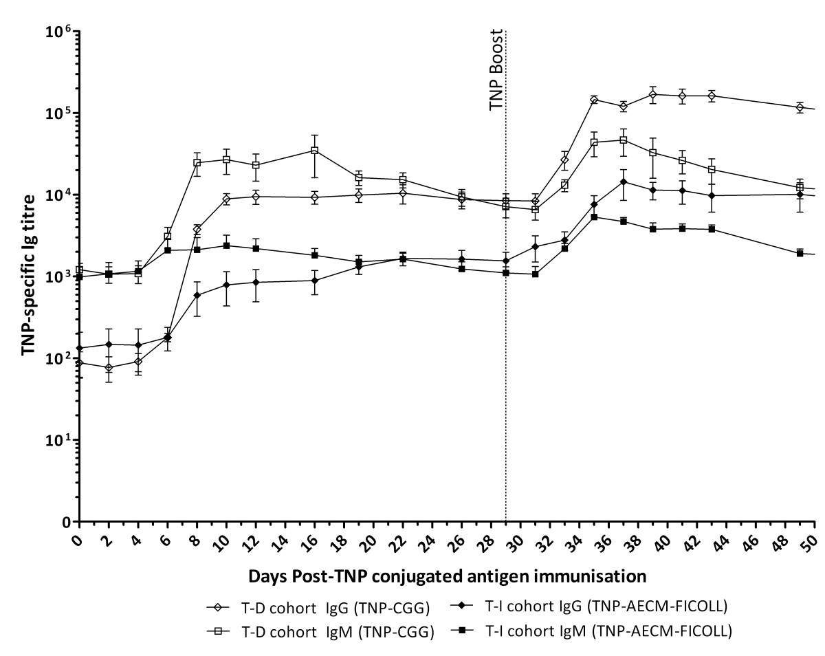 http://static-content.springer.com/image/art%3A10.1186%2F1297-9716-43-68/MediaObjects/13567_2012_Article_184_Fig1_HTML.jpg