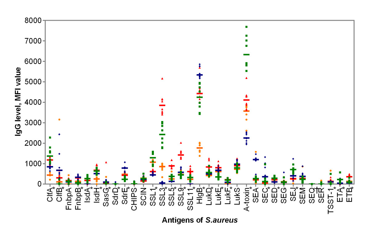 http://static-content.springer.com/image/art%3A10.1186%2F1297-9716-44-4/MediaObjects/13567_2012_Article_206_Fig2_HTML.jpg