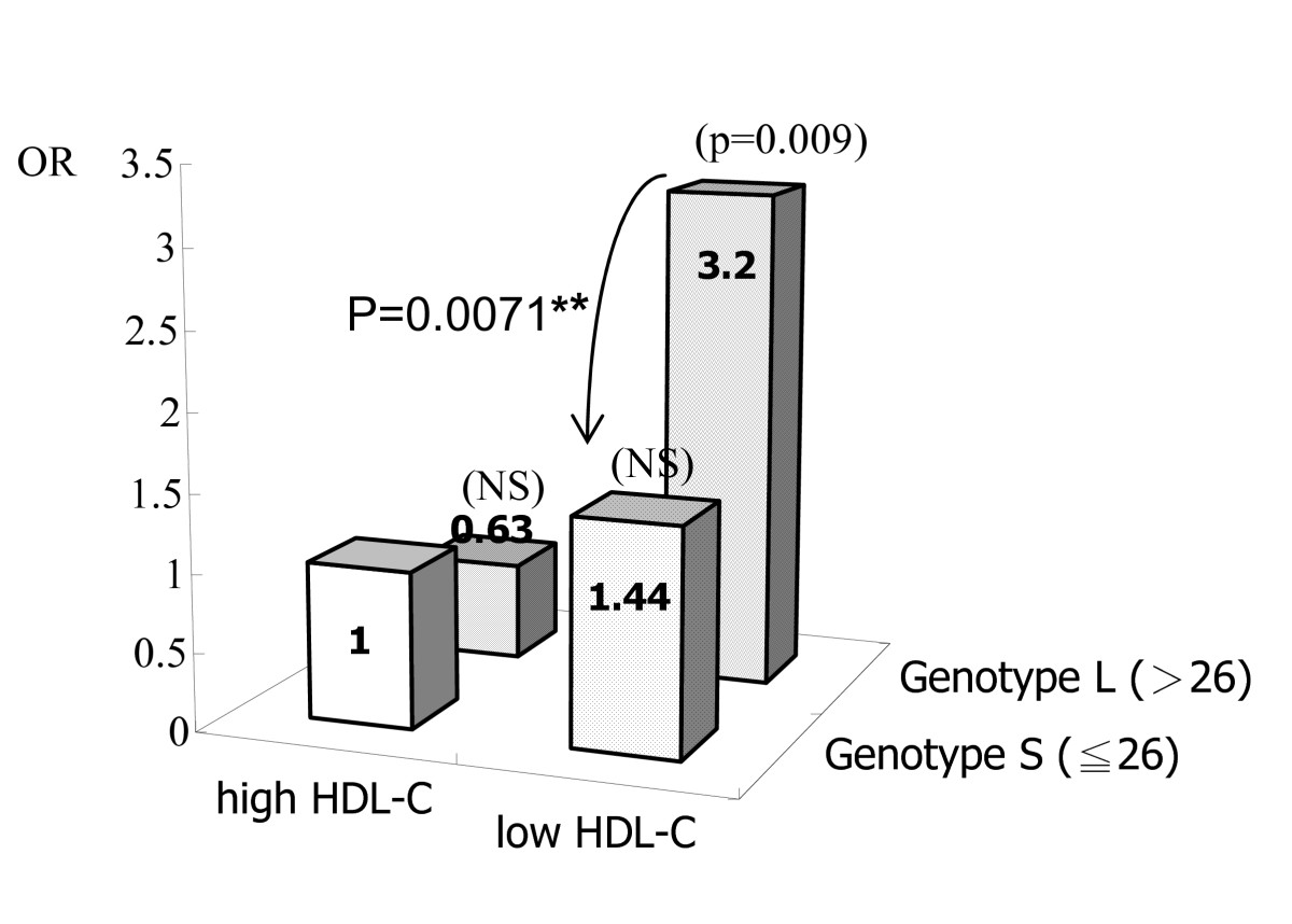 http://static-content.springer.com/image/art%3A10.1186%2F1423-0127-17-12/MediaObjects/12929_2009_Article_126_Fig2_HTML.jpg