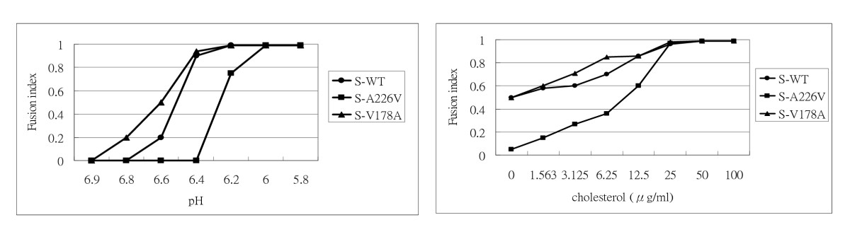 http://static-content.springer.com/image/art%3A10.1186%2F1423-0127-19-44/MediaObjects/12929_2012_Article_393_Fig7_HTML.jpg
