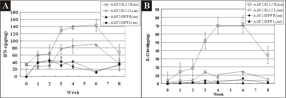 http://static-content.springer.com/image/art%3A10.1186%2F1423-0127-19-45/MediaObjects/12929_2011_Article_386_Fig1_HTML.jpg