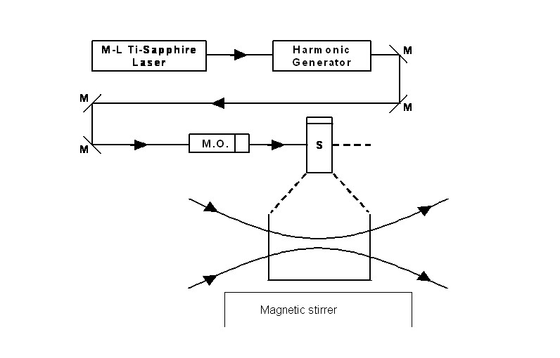 http://static-content.springer.com/image/art%3A10.1186%2F1423-0127-19-62/MediaObjects/12929_2012_Article_427_Fig9_HTML.jpg