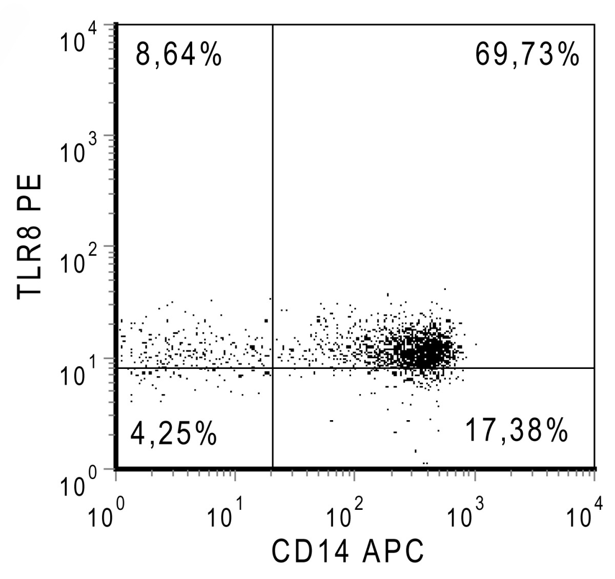 http://static-content.springer.com/image/art%3A10.1186%2F1465-9921-11-143/MediaObjects/12931_2010_Article_986_Fig1_HTML.jpg