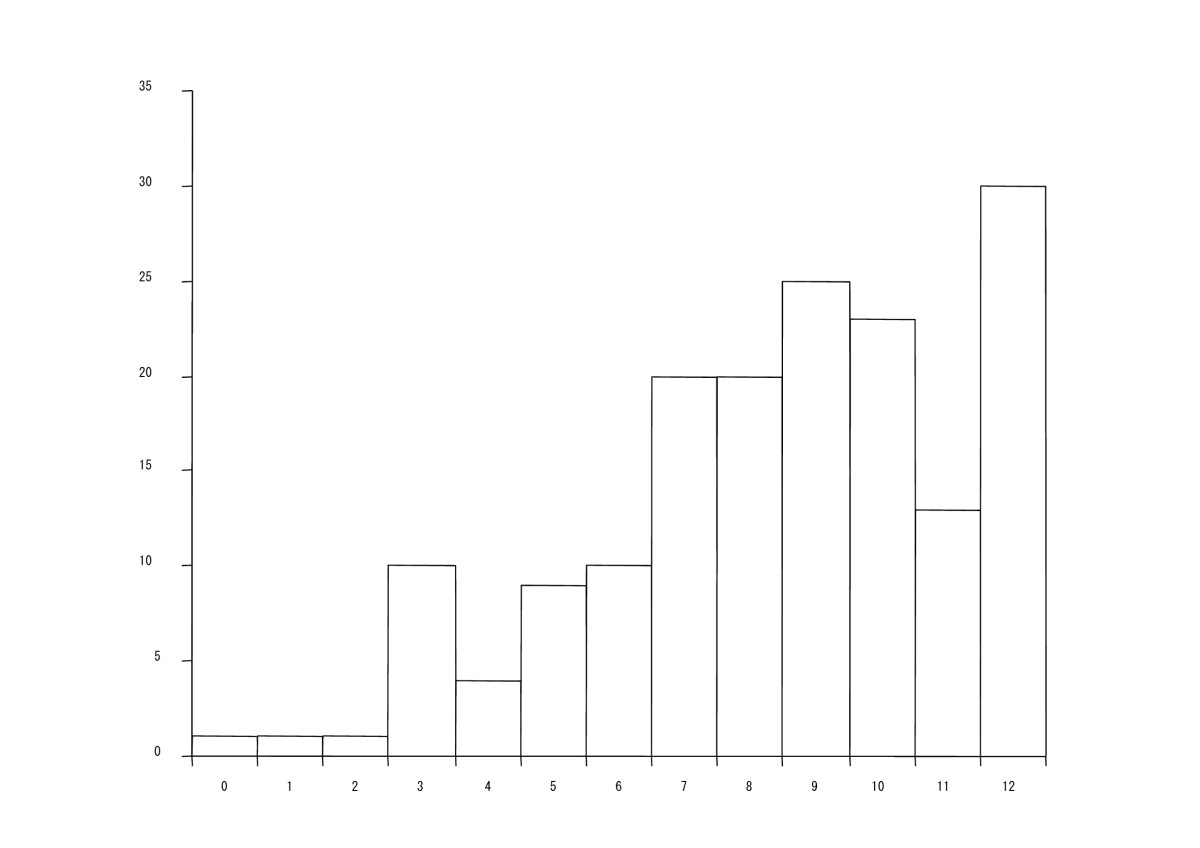 http://static-content.springer.com/image/art%3A10.1186%2F1465-9921-12-135/MediaObjects/12931_2011_1159_Fig1_HTML.jpg