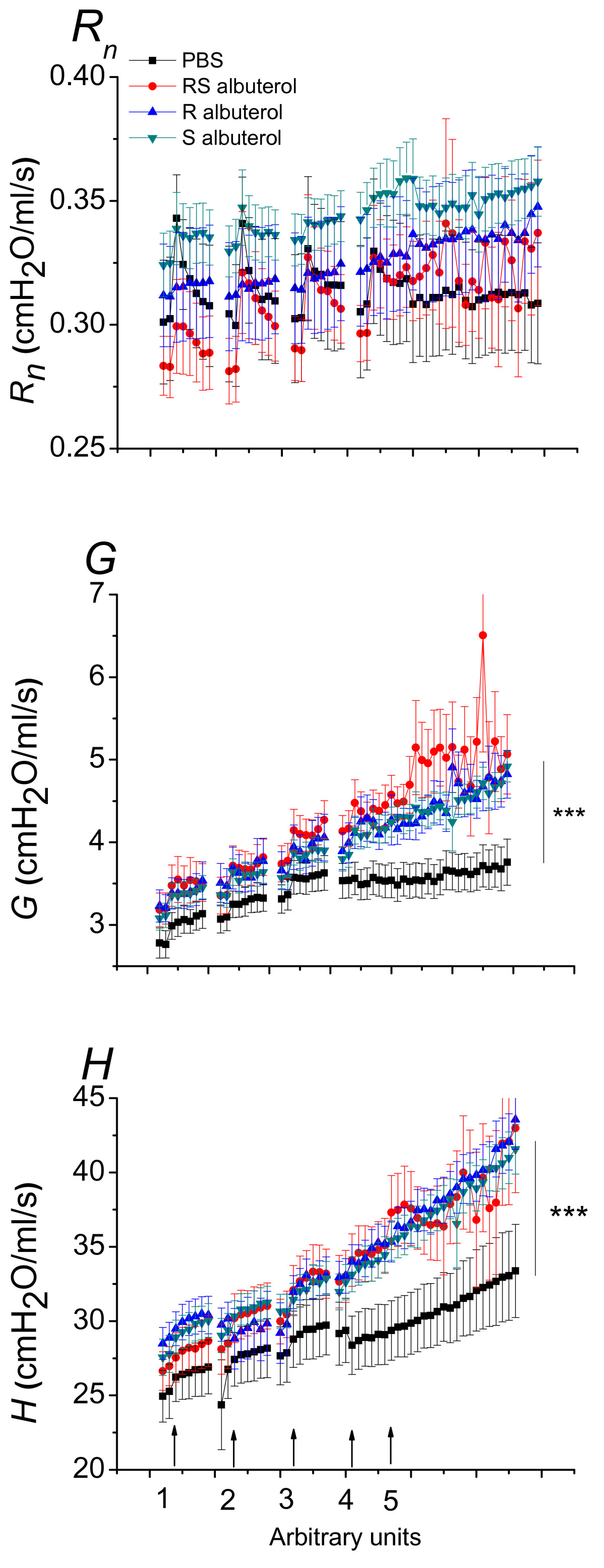 http://static-content.springer.com/image/art%3A10.1186%2F1465-9921-12-27/MediaObjects/12931_2010_1054_Fig2_HTML.jpg