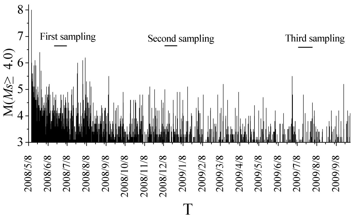 http://static-content.springer.com/image/art%3A10.1186%2F1467-4866-11-5/MediaObjects/12932_2010_Article_111_Fig6_HTML.jpg