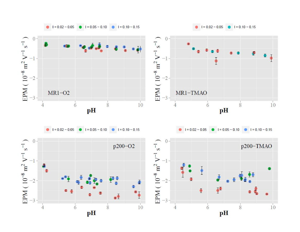 http://static-content.springer.com/image/art%3A10.1186%2F1467-4866-14-3/MediaObjects/12932_2012_Article_130_Fig3_HTML.jpg