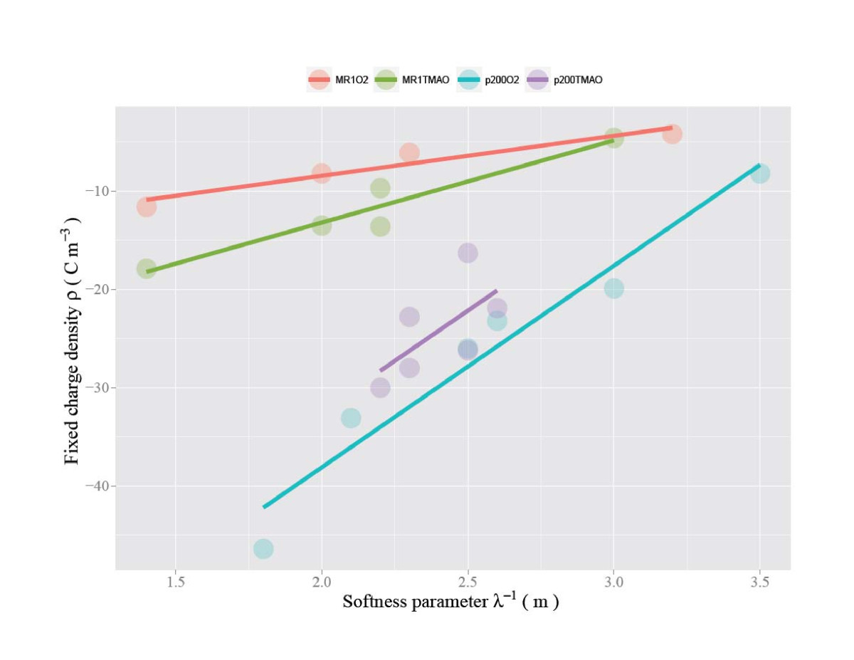 http://static-content.springer.com/image/art%3A10.1186%2F1467-4866-14-3/MediaObjects/12932_2012_Article_130_Fig7_HTML.jpg