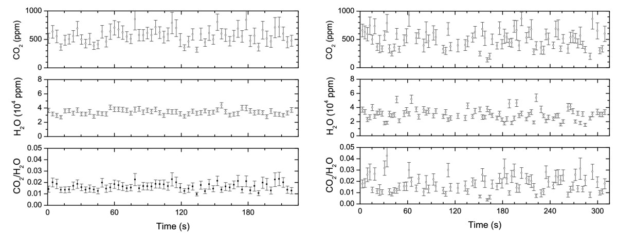http://static-content.springer.com/image/art%3A10.1186%2F1467-4866-8-5/MediaObjects/12932_2006_Article_72_Fig4_HTML.jpg