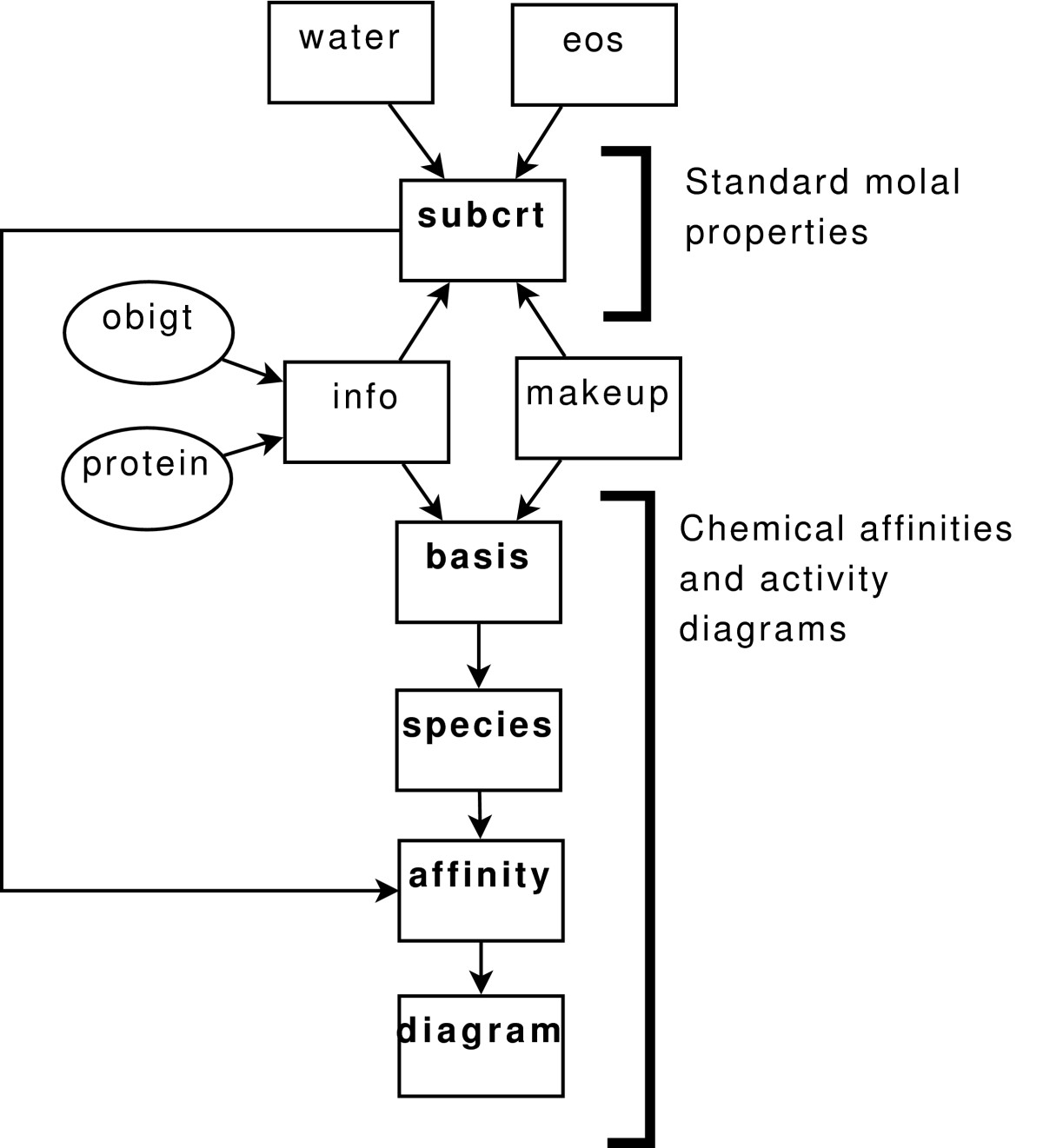 http://static-content.springer.com/image/art%3A10.1186%2F1467-4866-9-10/MediaObjects/12932_2008_Article_91_Fig1_HTML.jpg