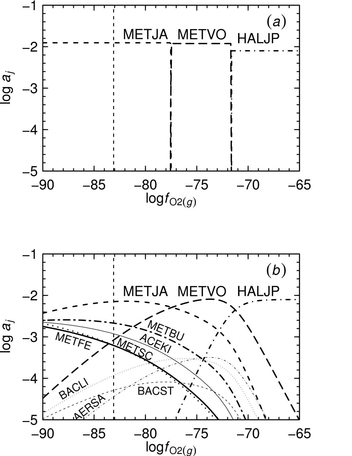 http://static-content.springer.com/image/art%3A10.1186%2F1467-4866-9-10/MediaObjects/12932_2008_Article_91_Fig5_HTML.jpg