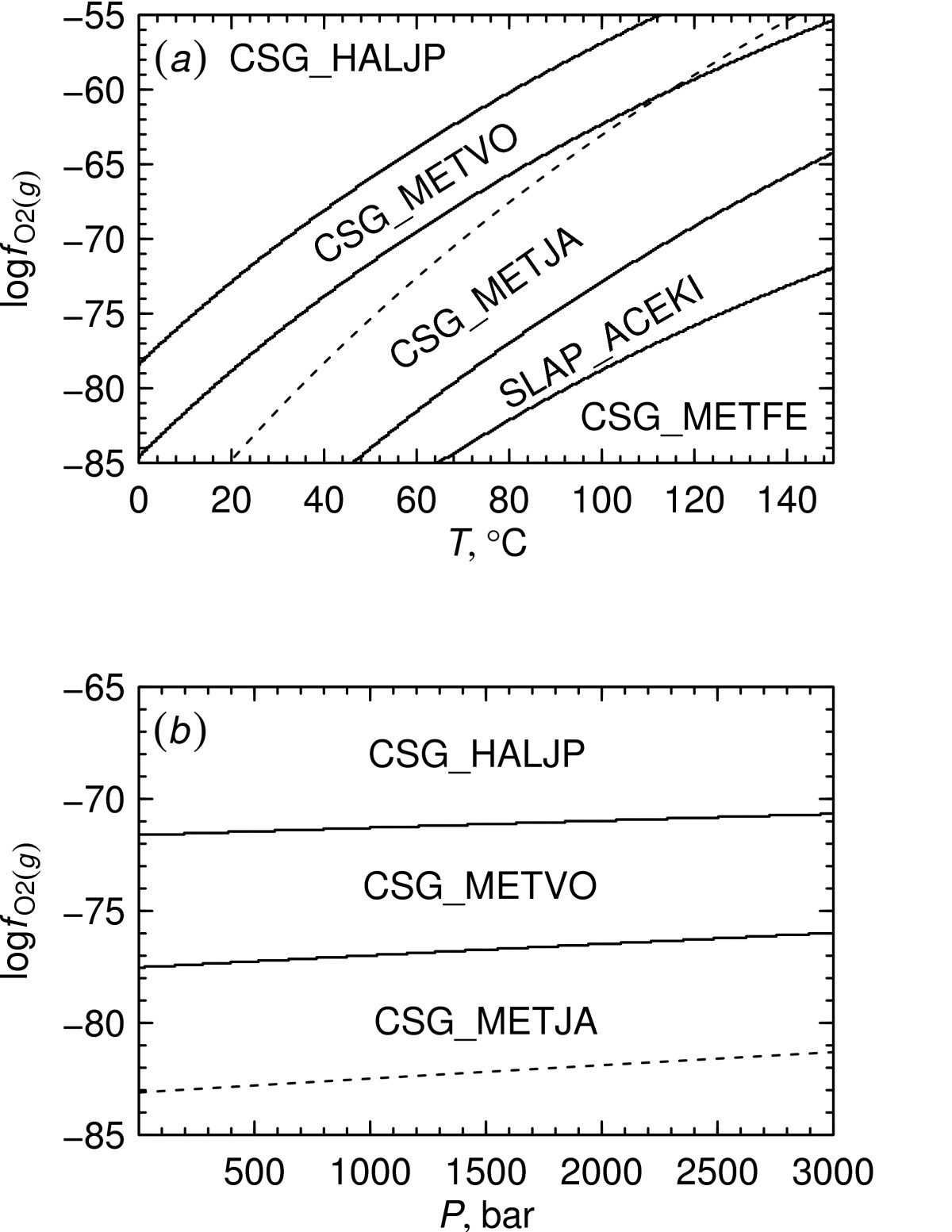 http://static-content.springer.com/image/art%3A10.1186%2F1467-4866-9-10/MediaObjects/12932_2008_Article_91_Fig6_HTML.jpg