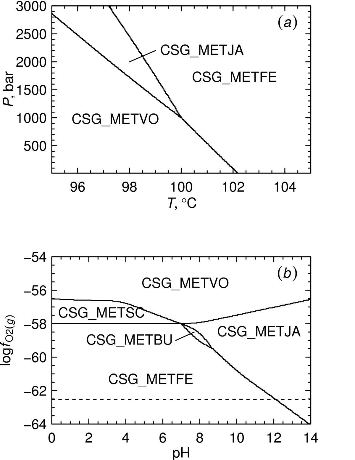 http://static-content.springer.com/image/art%3A10.1186%2F1467-4866-9-10/MediaObjects/12932_2008_Article_91_Fig7_HTML.jpg