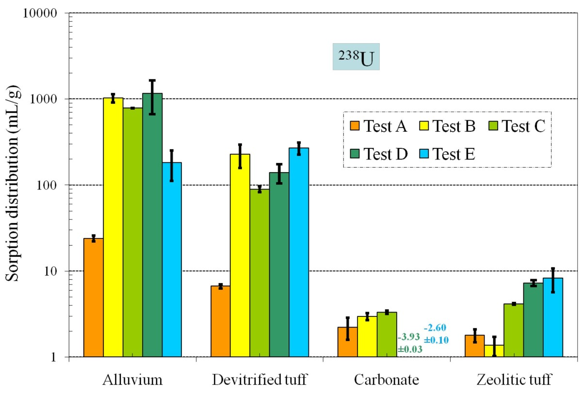 http://static-content.springer.com/image/art%3A10.1186%2F1467-4866-9-12/MediaObjects/12932_2008_Article_93_Fig13_HTML.jpg