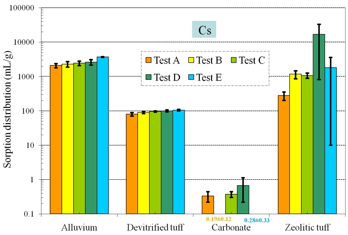 http://static-content.springer.com/image/art%3A10.1186%2F1467-4866-9-12/MediaObjects/12932_2008_Article_93_Fig9_HTML.jpg