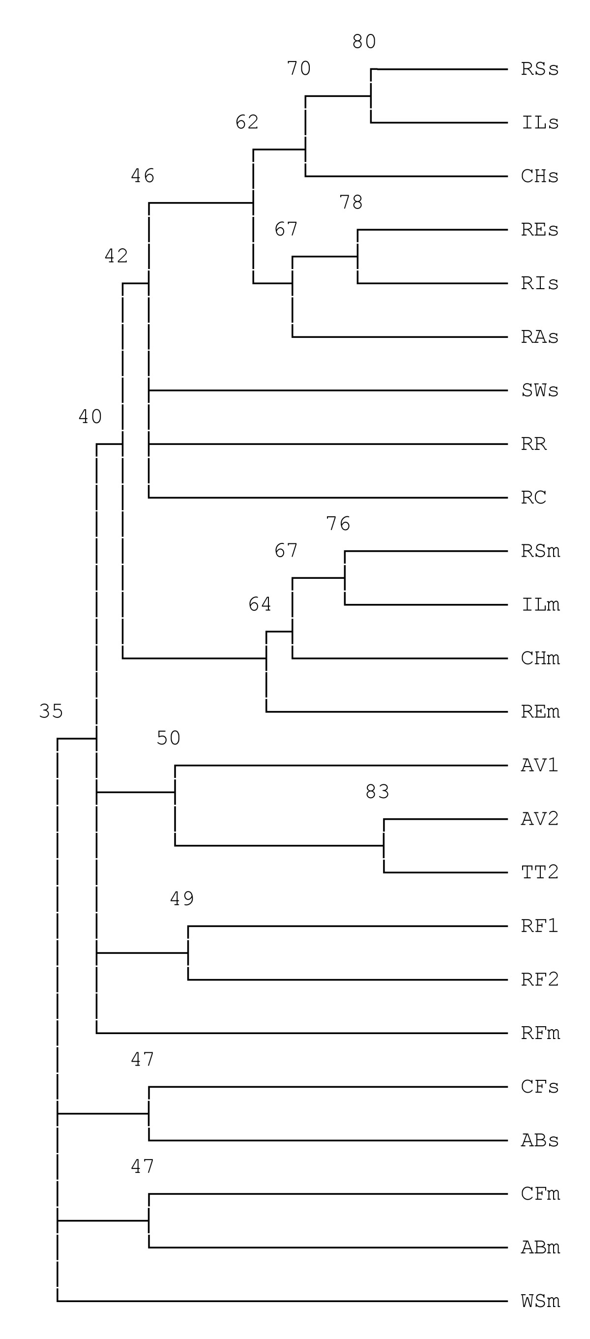 http://static-content.springer.com/image/art%3A10.1186%2F1471-2091-11-24/MediaObjects/12858_2009_Article_285_Fig4_HTML.jpg