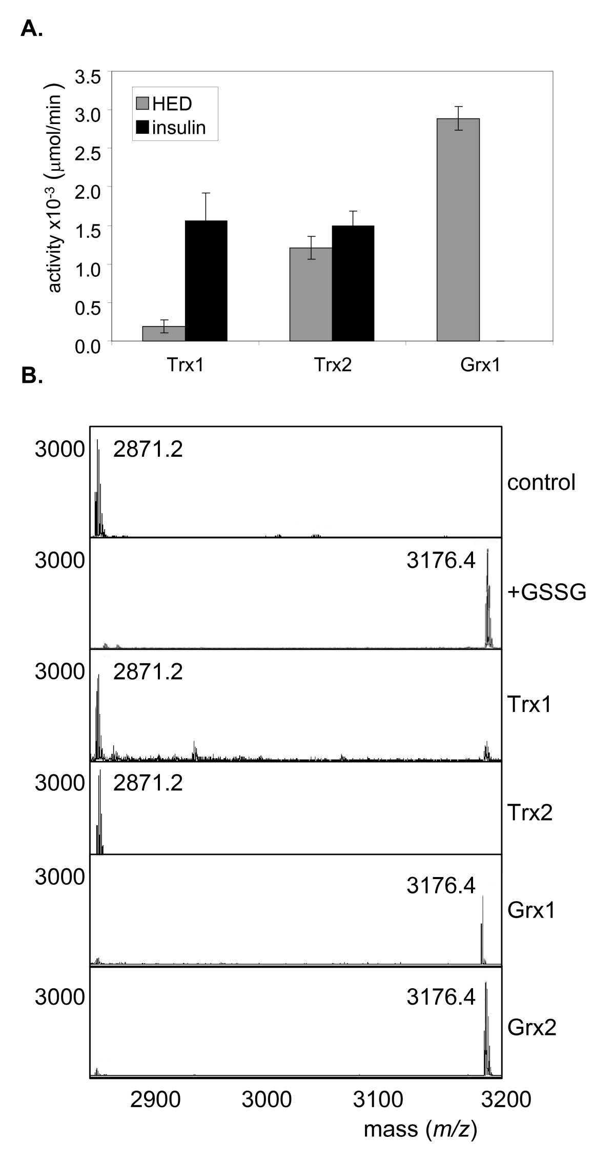 http://static-content.springer.com/image/art%3A10.1186%2F1471-2091-11-3/MediaObjects/12858_2009_Article_264_Fig6_HTML.jpg