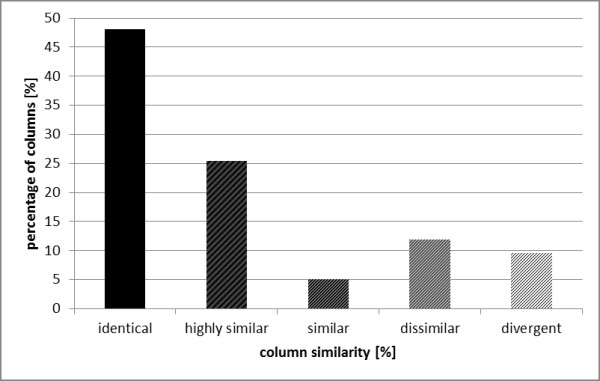 http://static-content.springer.com/image/art%3A10.1186%2F1471-2091-13-24/MediaObjects/12858_2012_399_Fig2_HTML.jpg