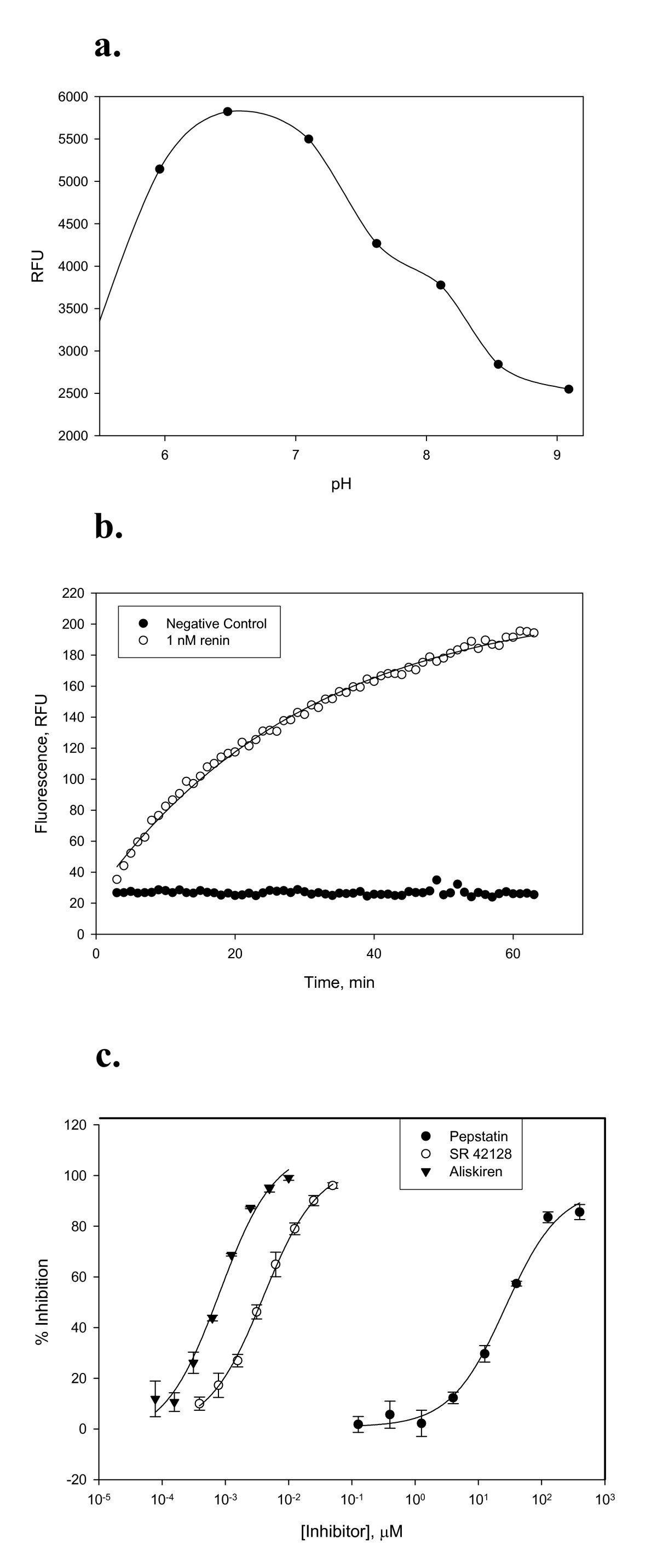 http://static-content.springer.com/image/art%3A10.1186%2F1471-2091-9-19/MediaObjects/12858_2008_Article_205_Fig2_HTML.jpg