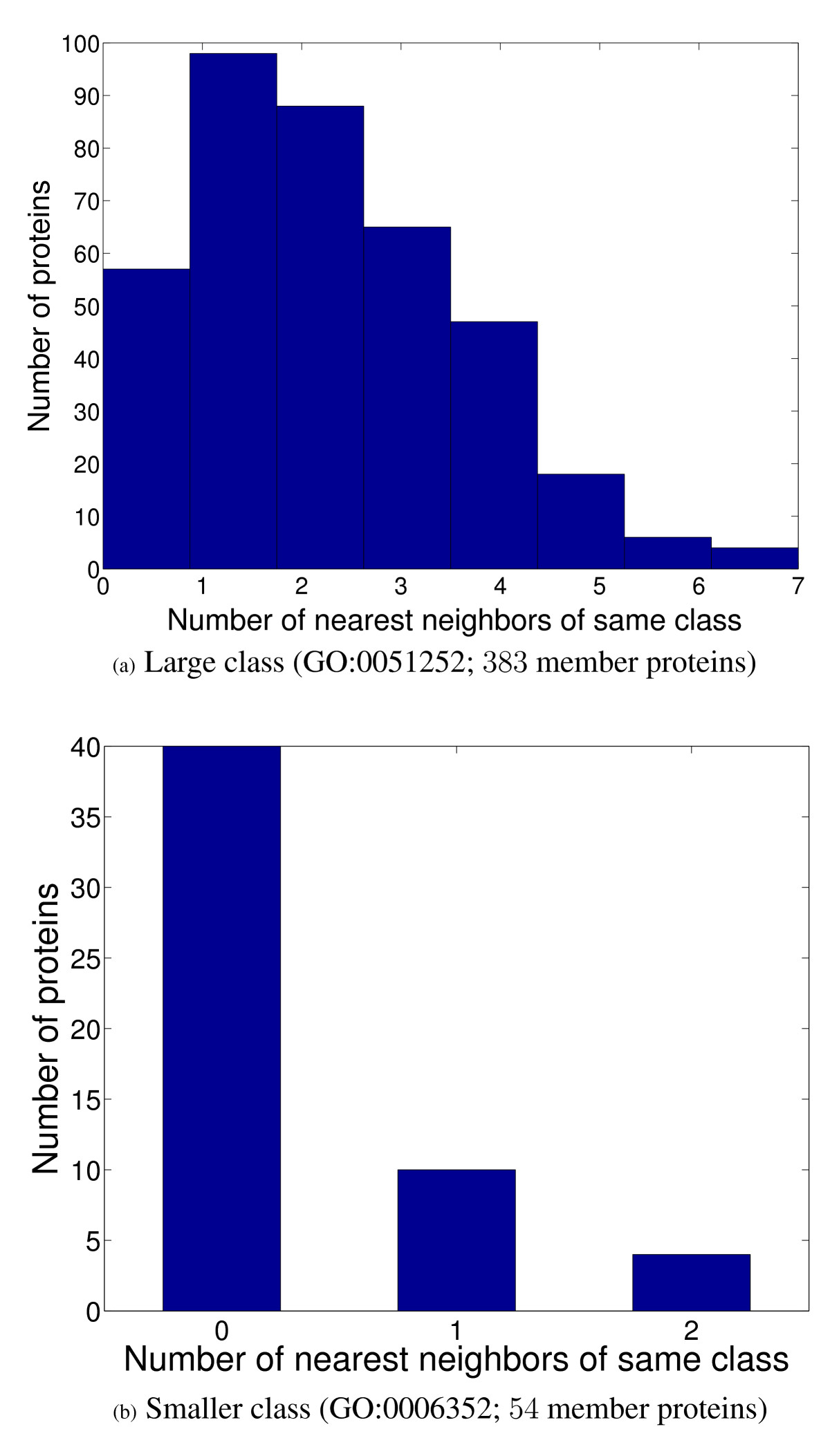 http://static-content.springer.com/image/art%3A10.1186%2F1471-2105-10-142/MediaObjects/12859_2008_Article_2872_Fig1_HTML.jpg