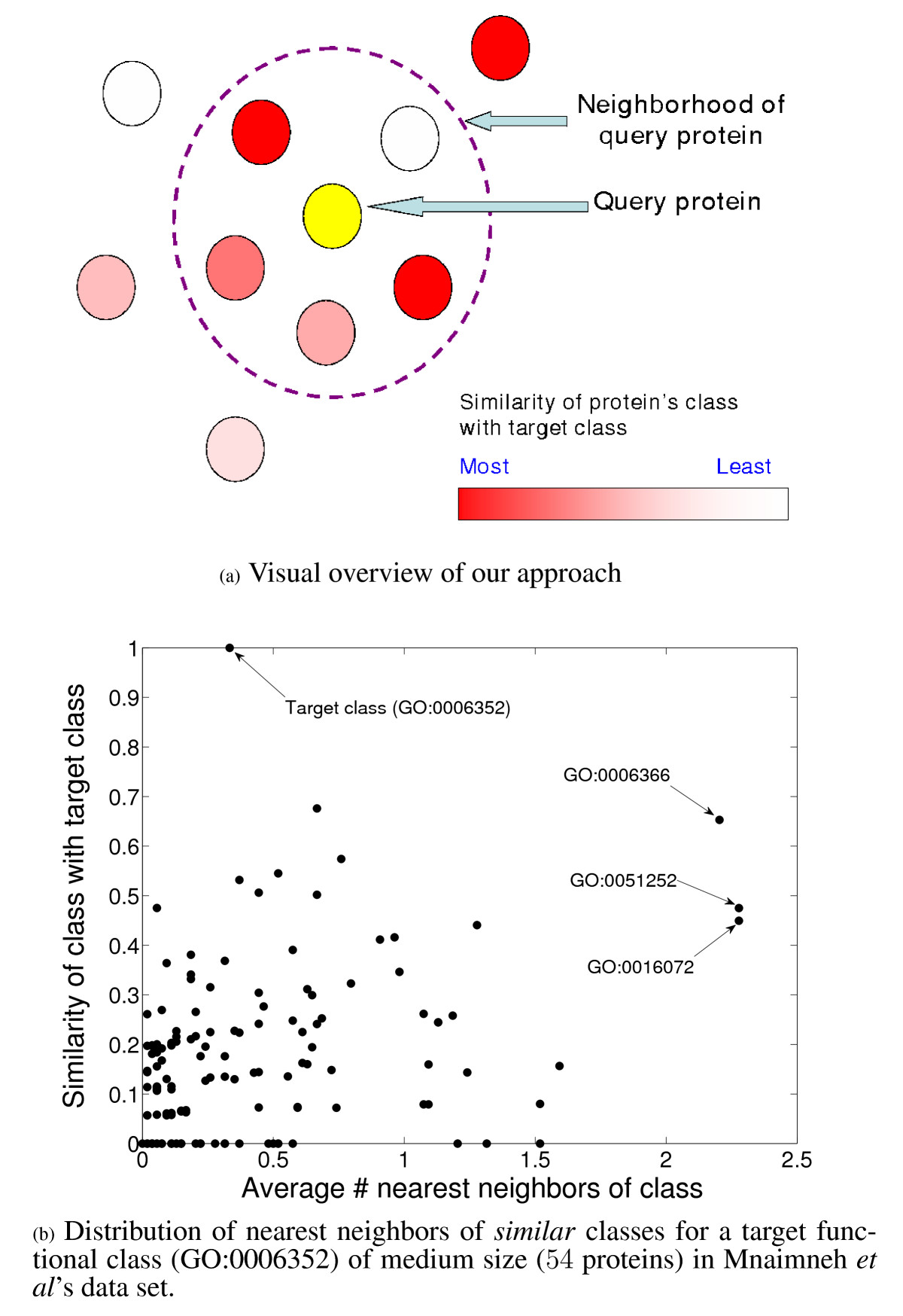 http://static-content.springer.com/image/art%3A10.1186%2F1471-2105-10-142/MediaObjects/12859_2008_Article_2872_Fig2_HTML.jpg