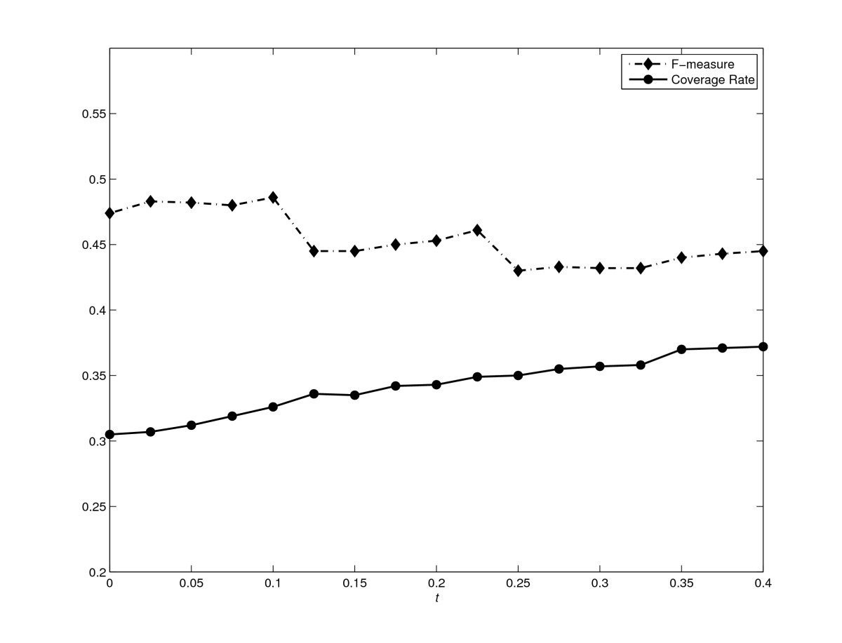 http://static-content.springer.com/image/art%3A10.1186%2F1471-2105-10-169/MediaObjects/12859_2008_Article_2899_Fig11_HTML.jpg