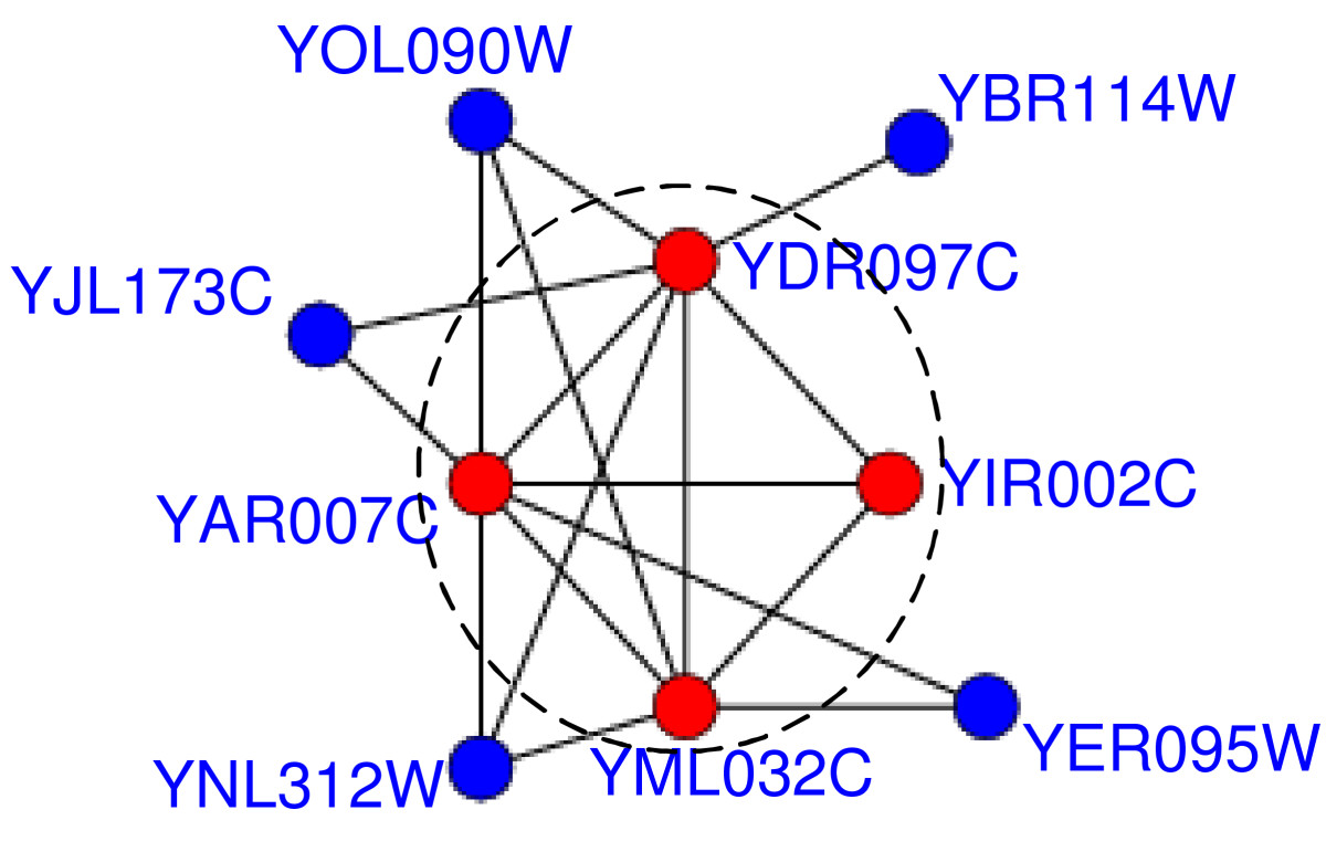 http://static-content.springer.com/image/art%3A10.1186%2F1471-2105-10-169/MediaObjects/12859_2008_Article_2899_Fig1_HTML.jpg