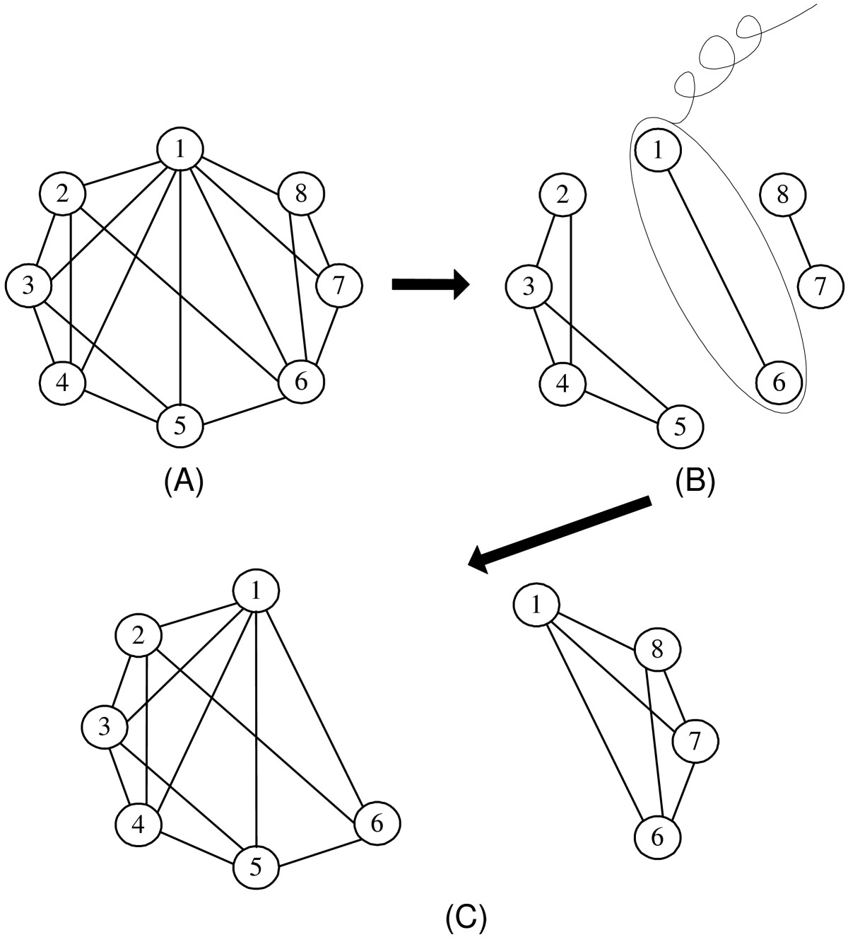 http://static-content.springer.com/image/art%3A10.1186%2F1471-2105-10-169/MediaObjects/12859_2008_Article_2899_Fig2_HTML.jpg