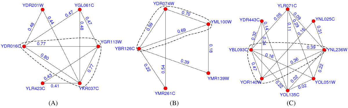 http://static-content.springer.com/image/art%3A10.1186%2F1471-2105-10-169/MediaObjects/12859_2008_Article_2899_Fig8_HTML.jpg