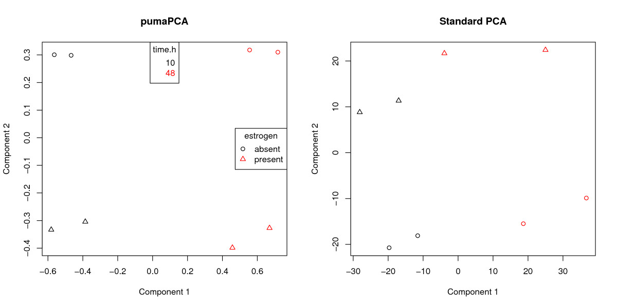 http://static-content.springer.com/image/art%3A10.1186%2F1471-2105-10-211/MediaObjects/12859_2009_Article_2941_Fig1_HTML.jpg