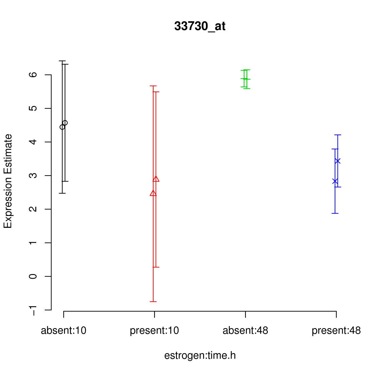 http://static-content.springer.com/image/art%3A10.1186%2F1471-2105-10-211/MediaObjects/12859_2009_Article_2941_Fig4_HTML.jpg