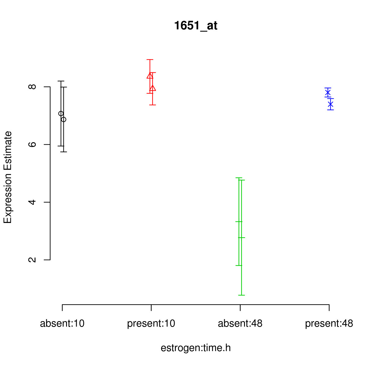 http://static-content.springer.com/image/art%3A10.1186%2F1471-2105-10-211/MediaObjects/12859_2009_Article_2941_Fig5_HTML.jpg
