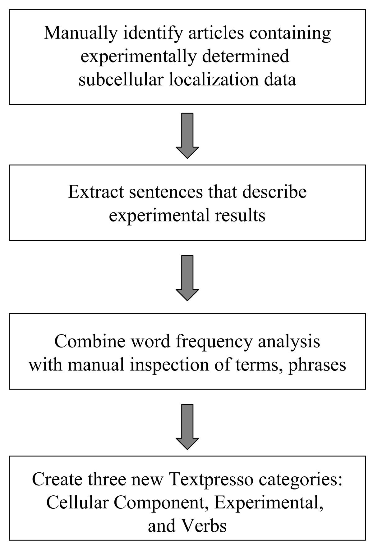 http://static-content.springer.com/image/art%3A10.1186%2F1471-2105-10-228/MediaObjects/12859_2009_Article_2958_Fig1_HTML.jpg