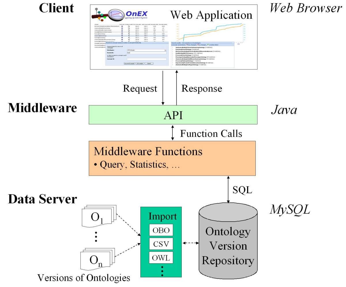 http://static-content.springer.com/image/art%3A10.1186%2F1471-2105-10-250/MediaObjects/12859_2009_Article_2980_Fig1_HTML.jpg