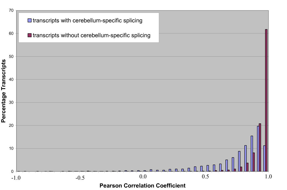 http://static-content.springer.com/image/art%3A10.1186%2F1471-2105-10-26/MediaObjects/12859_2008_Article_2756_Fig5_HTML.jpg