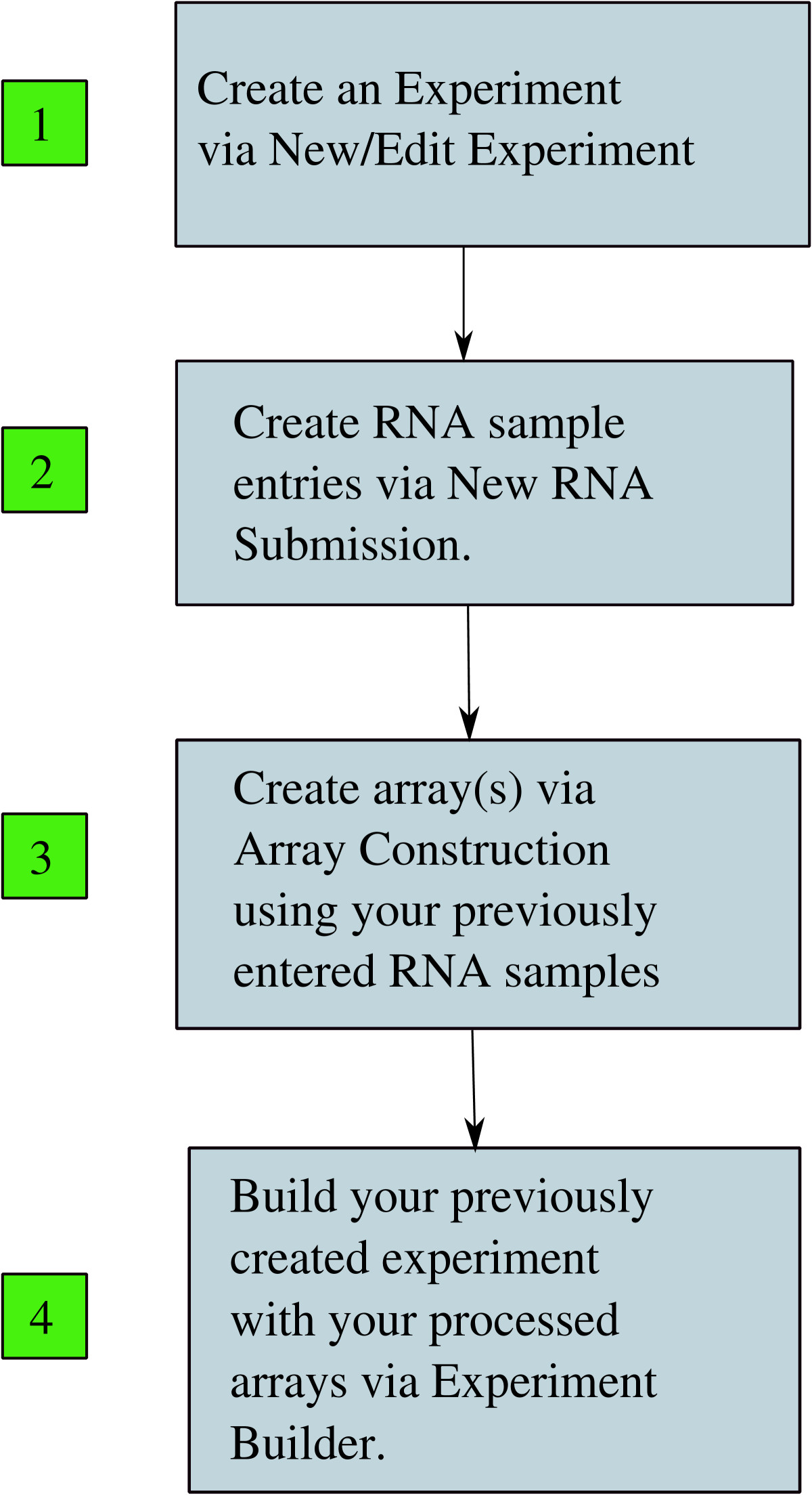 http://static-content.springer.com/image/art%3A10.1186%2F1471-2105-10-280/MediaObjects/12859_2009_Article_3010_Fig3_HTML.jpg