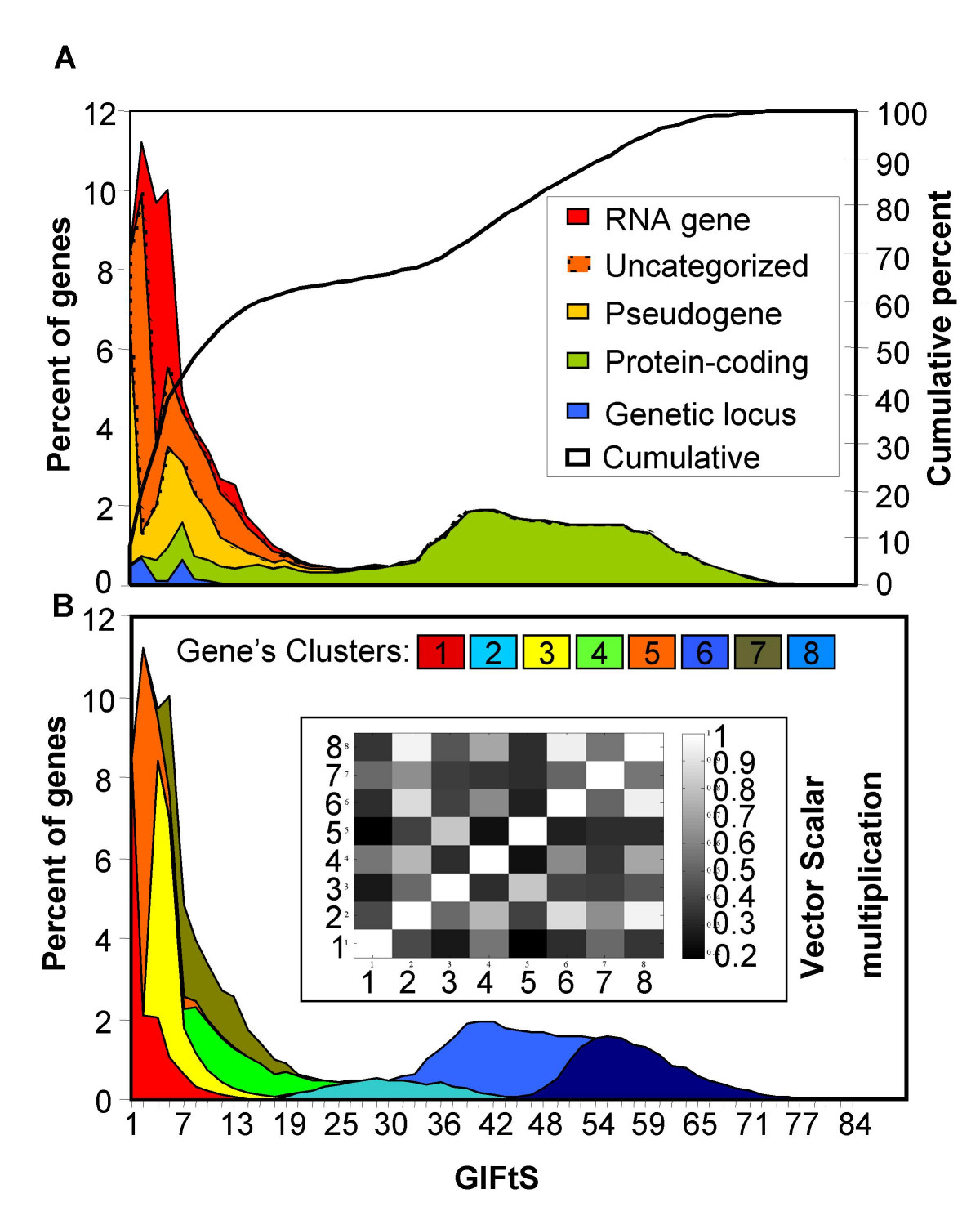 http://static-content.springer.com/image/art%3A10.1186%2F1471-2105-10-348/MediaObjects/12859_2009_Article_3078_Fig2_HTML.jpg