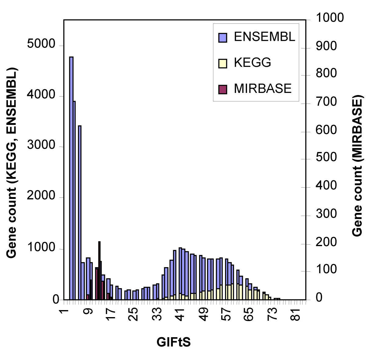 http://static-content.springer.com/image/art%3A10.1186%2F1471-2105-10-348/MediaObjects/12859_2009_Article_3078_Fig4_HTML.jpg
