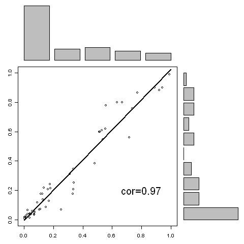 http://static-content.springer.com/image/art%3A10.1186%2F1471-2105-10-361/MediaObjects/12859_2009_Article_3091_Fig3_HTML.jpg