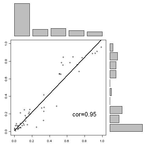 http://static-content.springer.com/image/art%3A10.1186%2F1471-2105-10-361/MediaObjects/12859_2009_Article_3091_Fig4_HTML.jpg