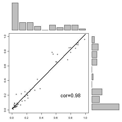 http://static-content.springer.com/image/art%3A10.1186%2F1471-2105-10-361/MediaObjects/12859_2009_Article_3091_Fig5_HTML.jpg