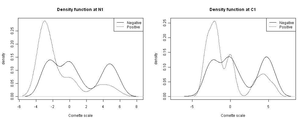 http://static-content.springer.com/image/art%3A10.1186%2F1471-2105-10-361/MediaObjects/12859_2009_Article_3091_Fig7_HTML.jpg