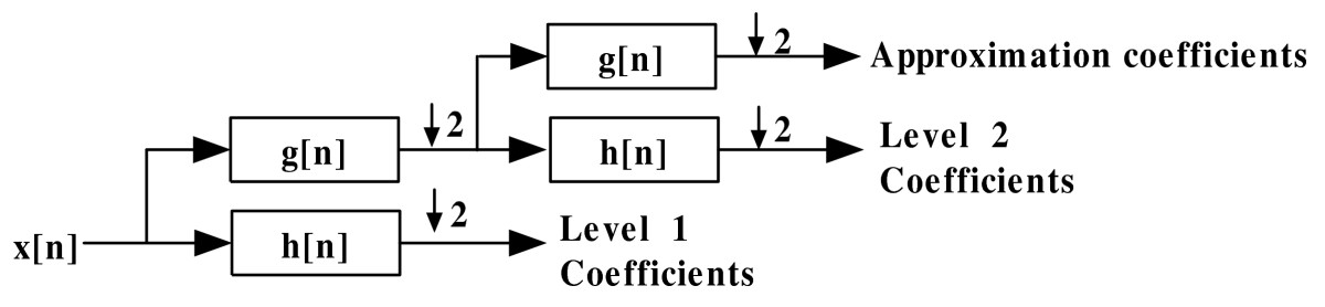http://static-content.springer.com/image/art%3A10.1186%2F1471-2105-10-4/MediaObjects/12859_2008_Article_2734_Fig4_HTML.jpg