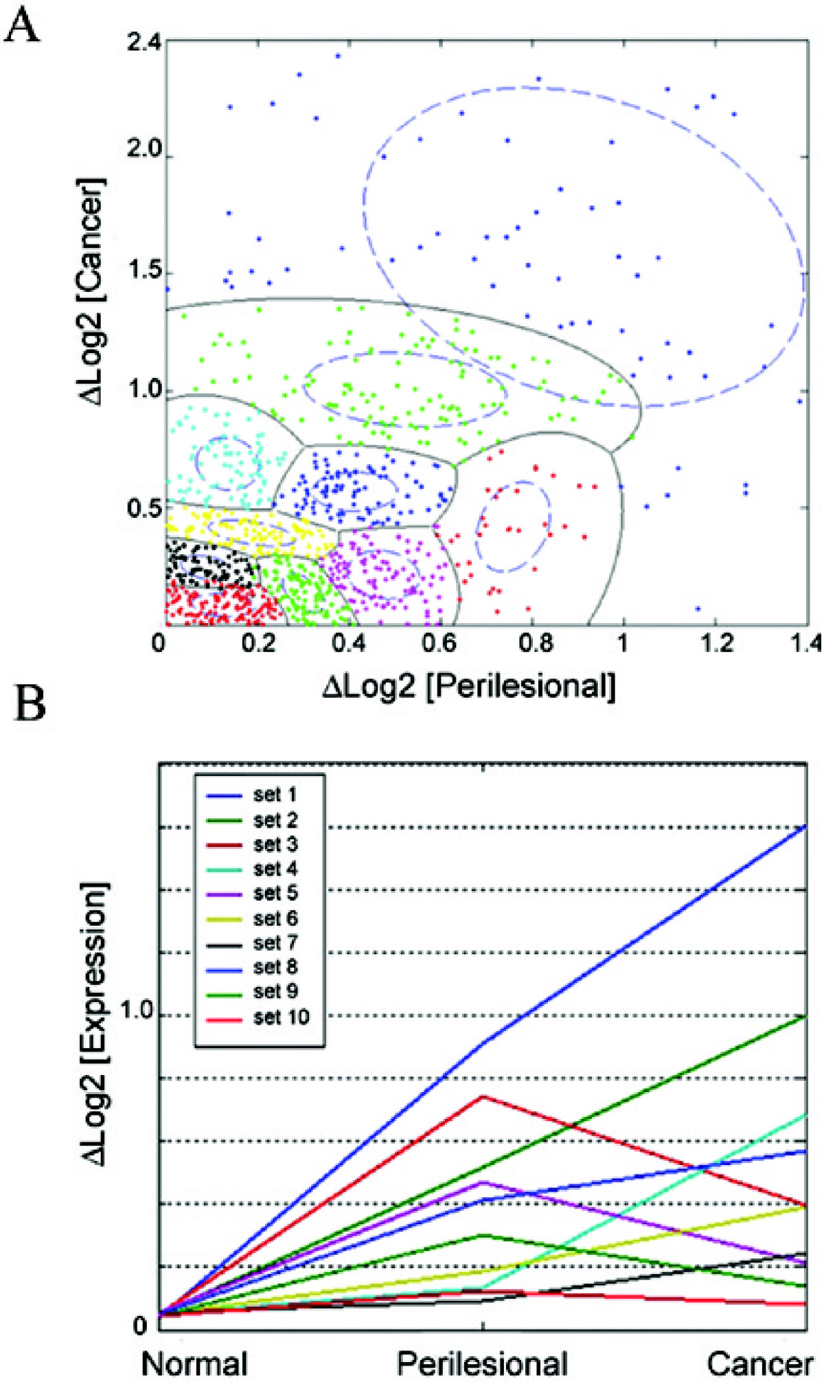 http://static-content.springer.com/image/art%3A10.1186%2F1471-2105-10-66/MediaObjects/12859_2008_Article_2796_Fig2_HTML.jpg