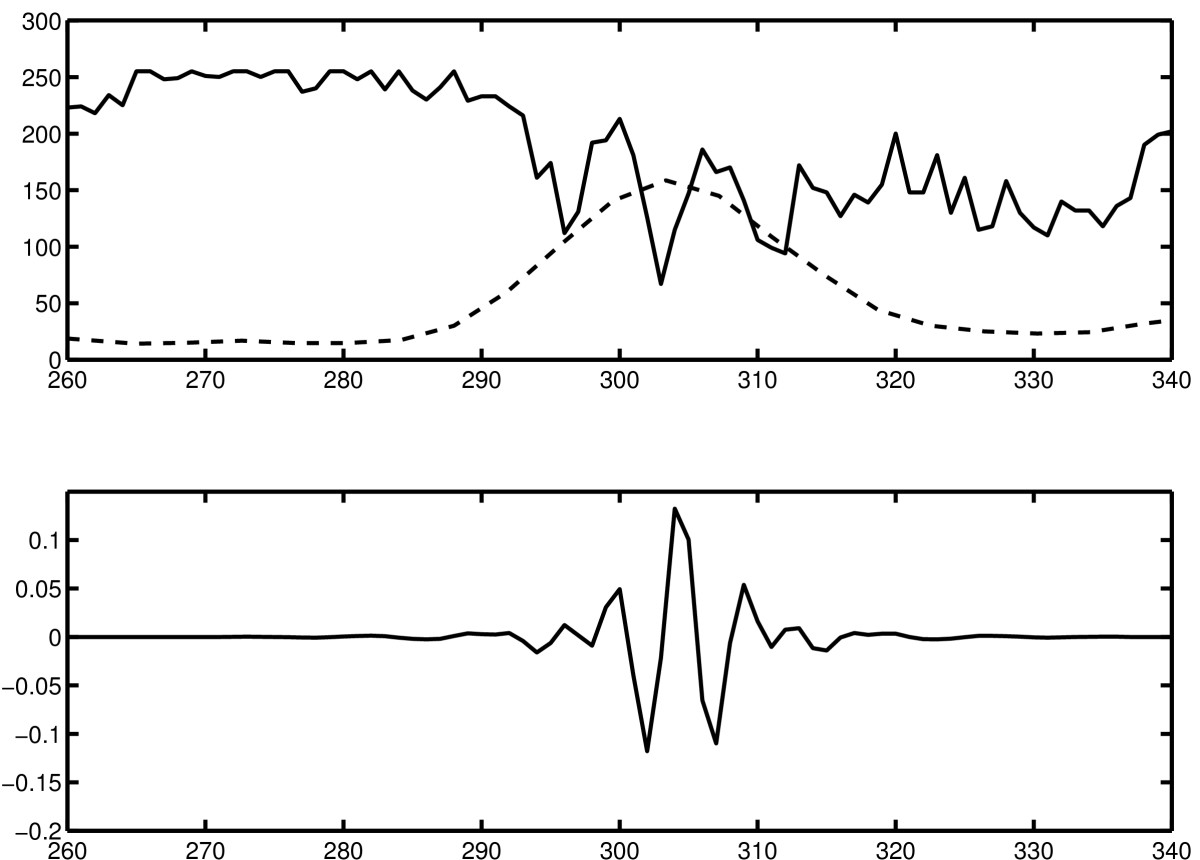 http://static-content.springer.com/image/art%3A10.1186%2F1471-2105-10-75/MediaObjects/12859_2008_Article_2805_Fig4_HTML.jpg