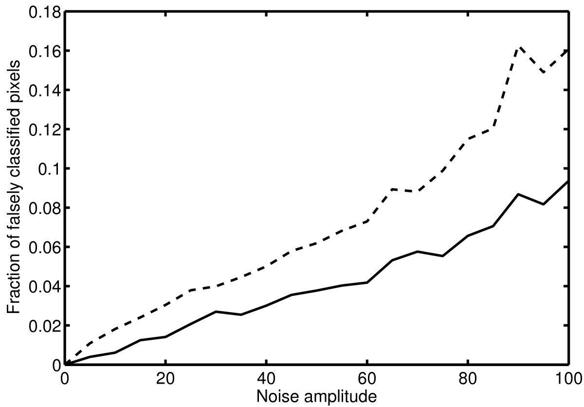 http://static-content.springer.com/image/art%3A10.1186%2F1471-2105-10-75/MediaObjects/12859_2008_Article_2805_Fig7_HTML.jpg
